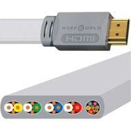 кабель Wire World HDMI Island 6 , 0.5м
